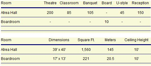 Meeting Room Chart. Atrea Hall Can hold up to 200 Theatre style, 85 Classroom Style, 105 Banquet Style, 45 U-Style, and 150 Reception.